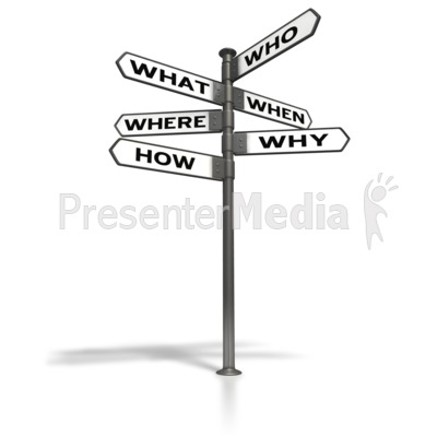 Street Sign Post Questions Presentation clipart