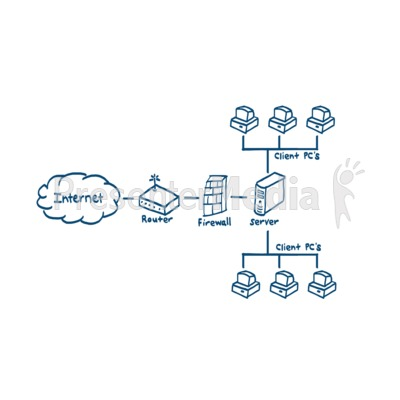 Computer client diagram drawing science and technology great computer client diagram drawing powerpoint clip art ccuart Images