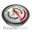 Gauge Education Excellent Presentation Clipart