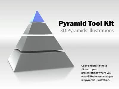 pyramid tool kit powerpoint template. Black Bedroom Furniture Sets. Home Design Ideas