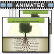 ID# 5852 - Tree Root Growth - PowerPoint Template
