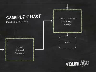 Flowchart Doodles A Powerpoint Template From