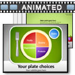 Your Plate Choices PowerPoint Template