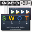SWOT Infographic Toolkit PowerPoint Template