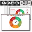 360 Emoji Rating Toolkit PowerPoint Template