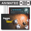 Process To An Idea PowerPoint Template