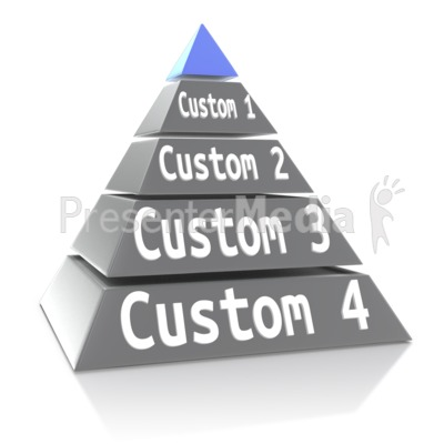 Custom Five Point Pyramid Presentation clipart