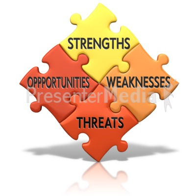 Swot Puzzle Words Presentation clipart
