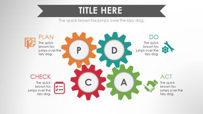 Pdca designs toolkit a powerpoint template from presentermedia toneelgroepblik Image collections