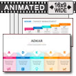 ADKAR PowerPoint Template Toolkit PowerPoint Template