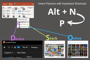 Image showing different ways how to load images into PowerPoint.